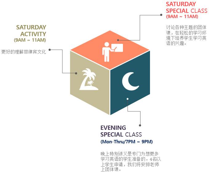 cn-classic-class