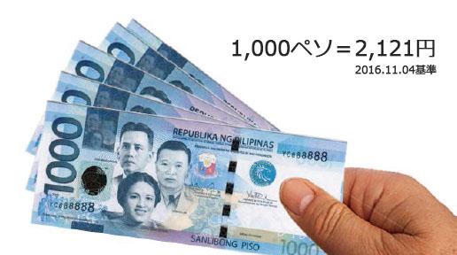 rate-yen-peso